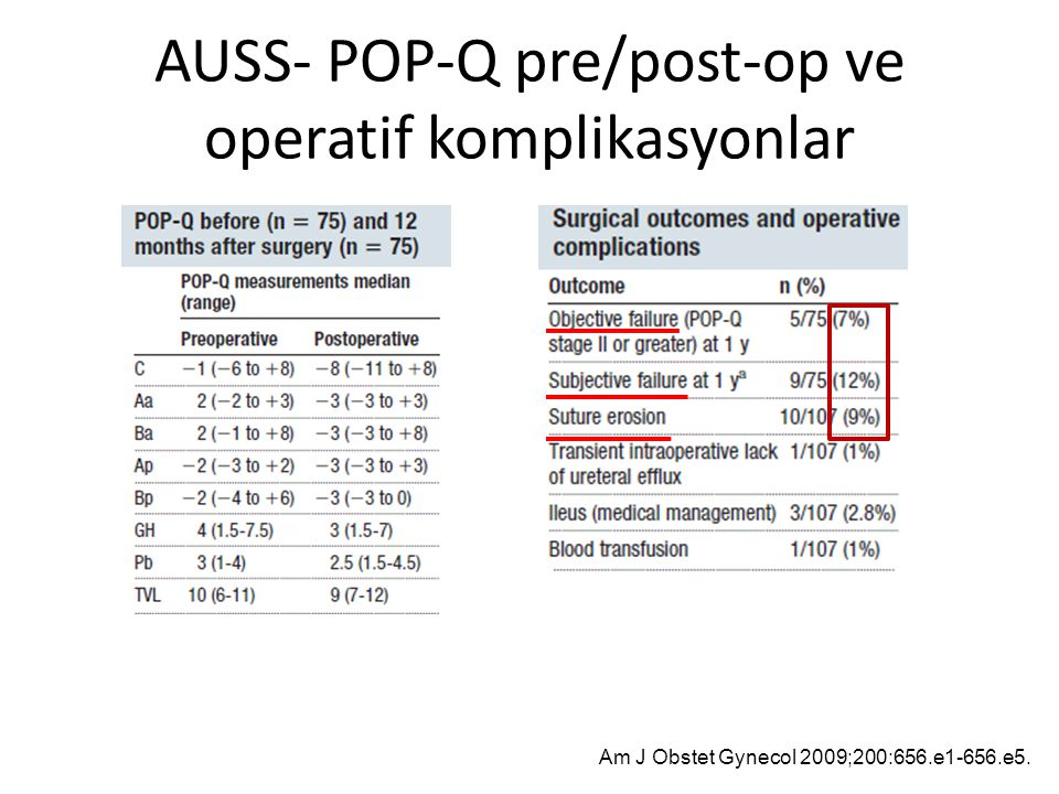 AUSS- POP-Q pre/post-op ve operatif komplikasyonlar