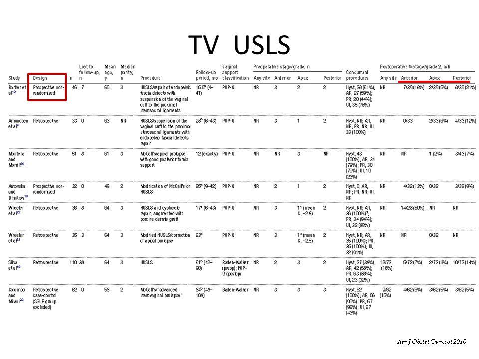 TV USLS