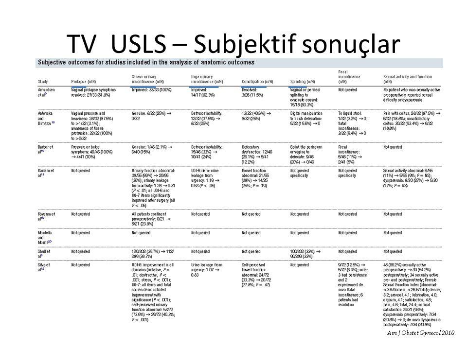 TV USLS – Subjektif sonuçlar