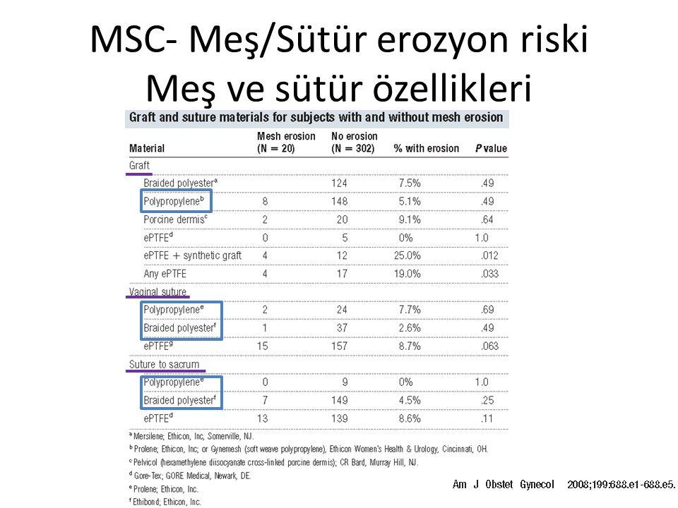 MSC- Meş/Sütür erozyon riski Meş ve sütür özellikleri