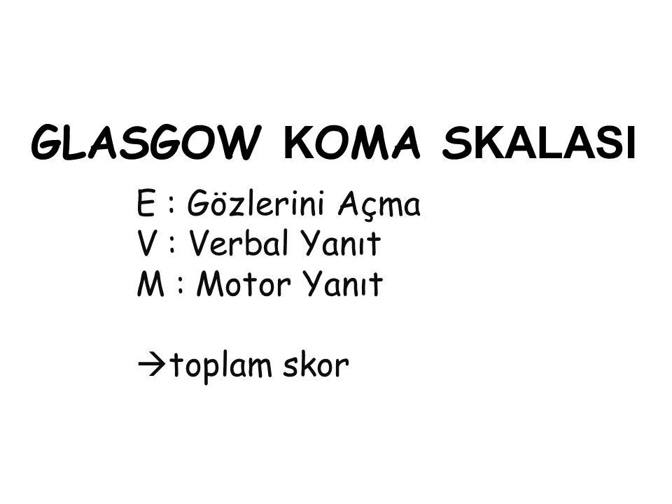 GLASGOW KOMA SKALASI E : Gözlerini Açma V : Verbal Yanıt