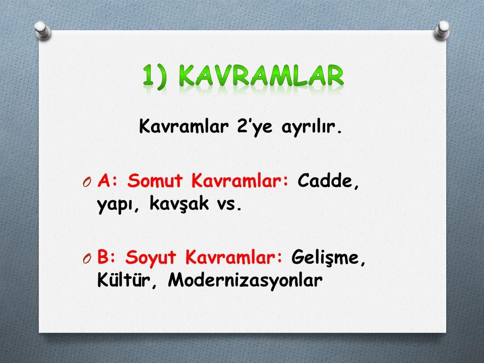 1) KAVRAMLAR Kavramlar 2'ye ayrılır.