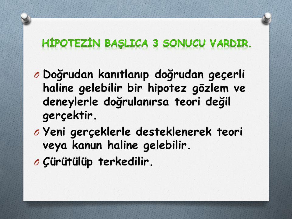 HİPOTEZİN BAŞLICA 3 SONUCU VARDIR.