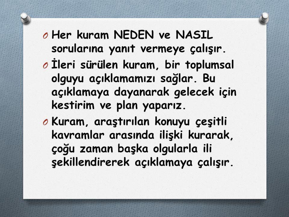 Her kuram NEDEN ve NASIL sorularına yanıt vermeye çalışır.