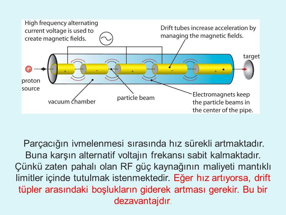 Buna karşın alternatif voltajın frekansı sabit kalmaktadır.