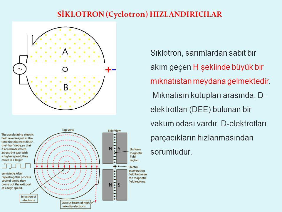SİKLOTRON (Cyclotron) HIZLANDIRICILAR