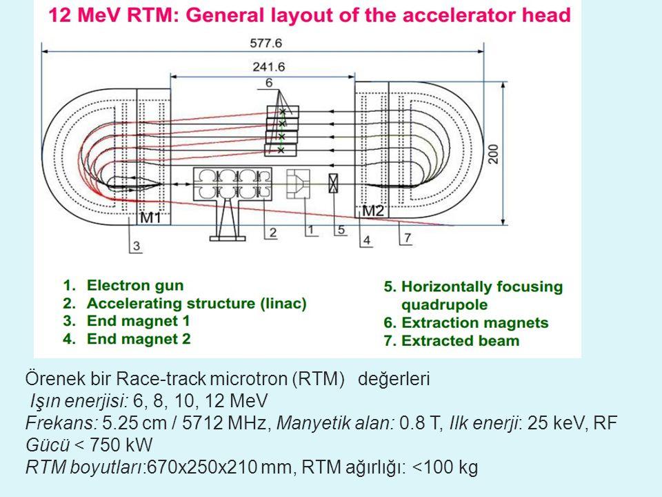 Örenek bir Race-track microtron (RTM) değerleri