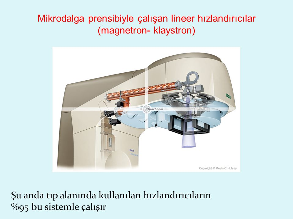 Mikrodalga prensibiyle çalışan lineer hızlandırıcılar