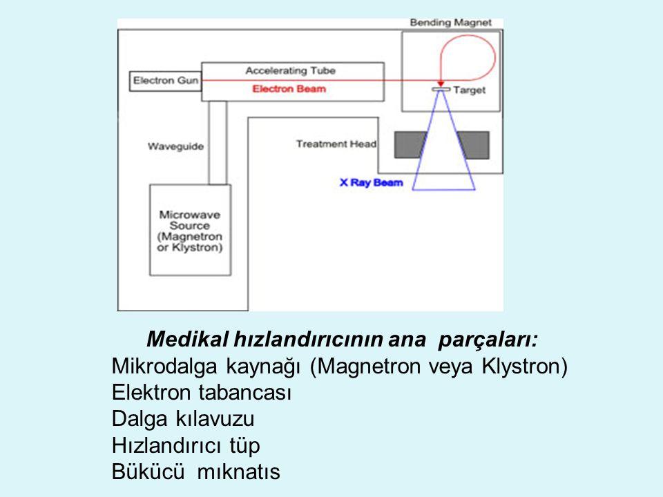 Medikal hızlandırıcının ana parçaları: