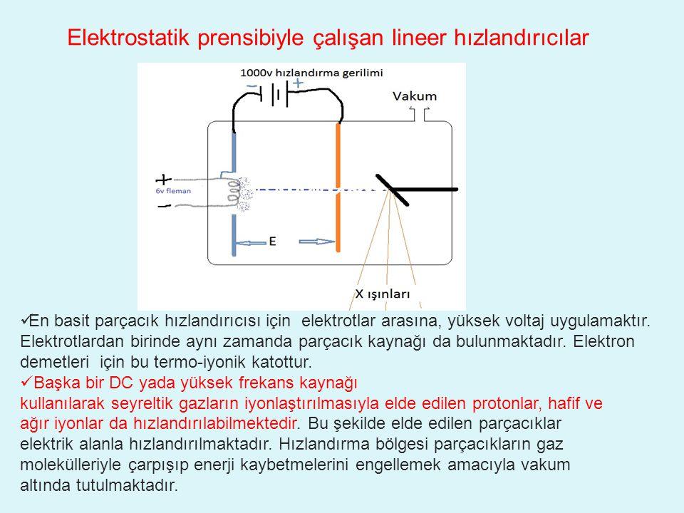 Elektrostatik prensibiyle çalışan lineer hızlandırıcılar