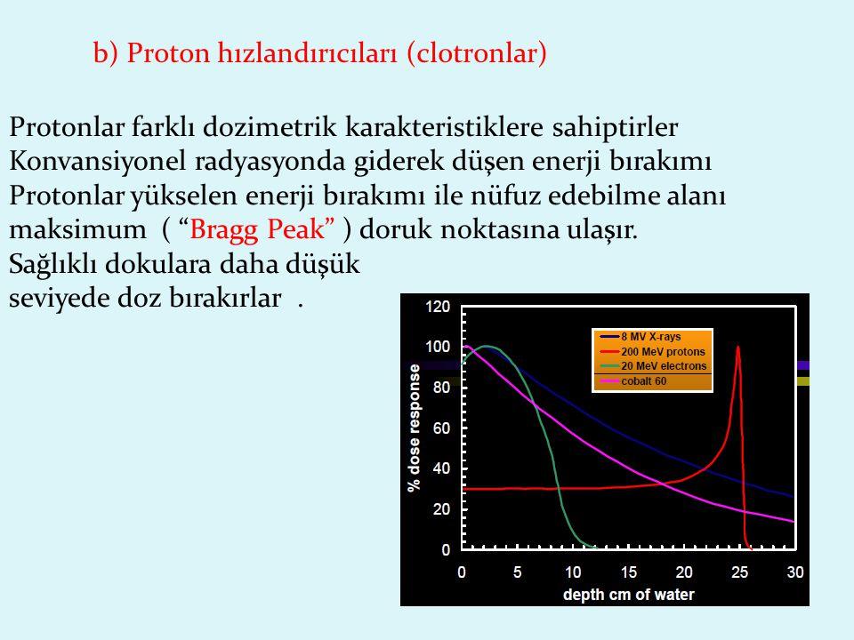 b) Proton hızlandırıcıları (clotronlar)
