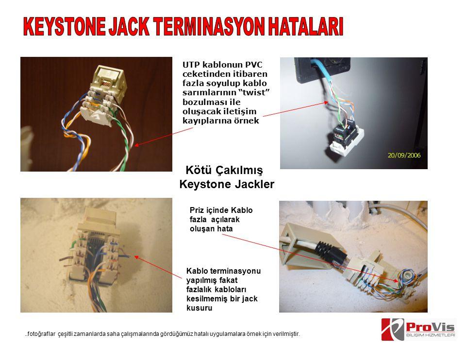 KEYSTONE JACK TERMINASYON HATALARI