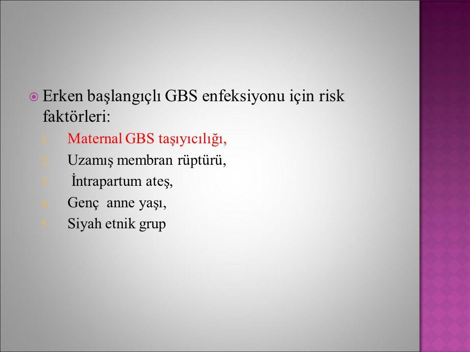 Erken başlangıçlı GBS enfeksiyonu için risk faktörleri: