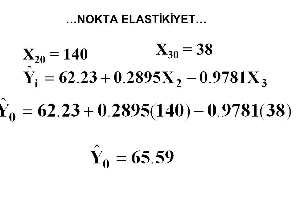 …NOKTA ELASTİKİYET… X30 = 38 X20 = 140