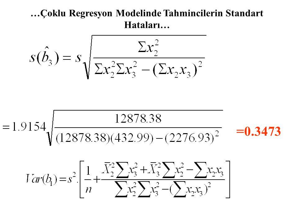…Çoklu Regresyon Modelinde Tahmincilerin Standart Hataları…
