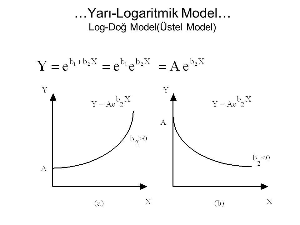 …Yarı-Logaritmik Model… Log-Doğ Model(Üstel Model)