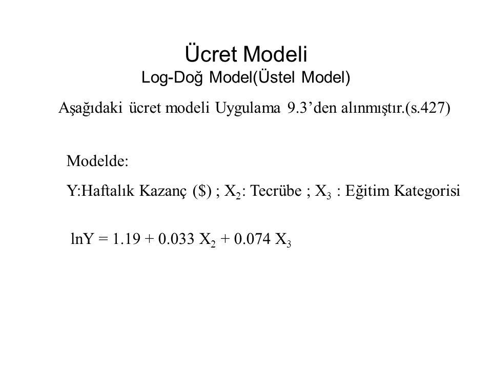 Ücret Modeli Log-Doğ Model(Üstel Model)
