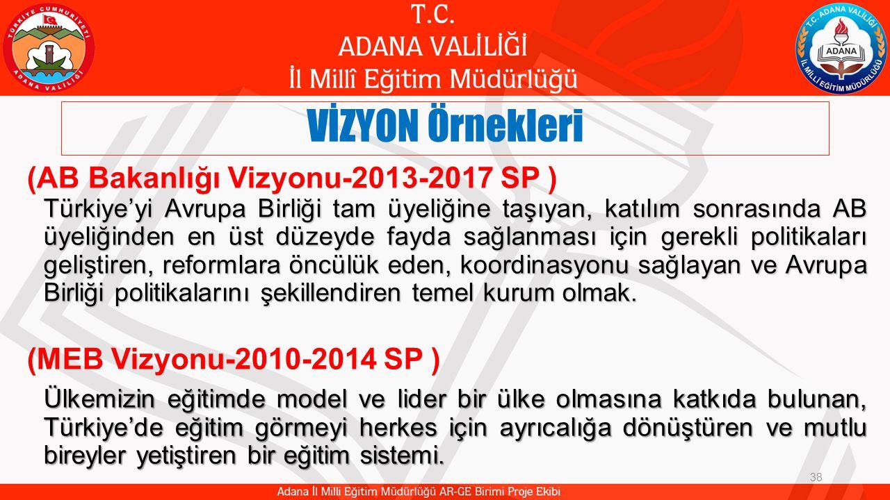 VİZYON Örnekleri (AB Bakanlığı Vizyonu-2013-2017 SP )