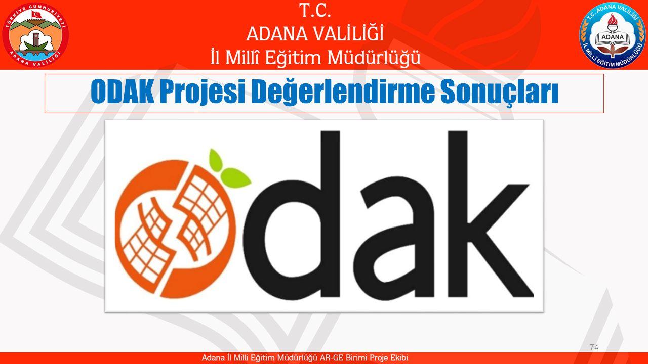 ODAK Projesi Değerlendirme Sonuçları