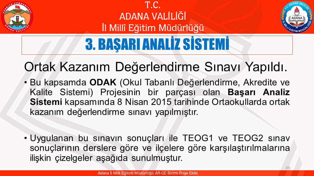 3. BAŞARI ANALİZ SİSTEMİ Ortak Kazanım Değerlendirme Sınavı Yapıldı.