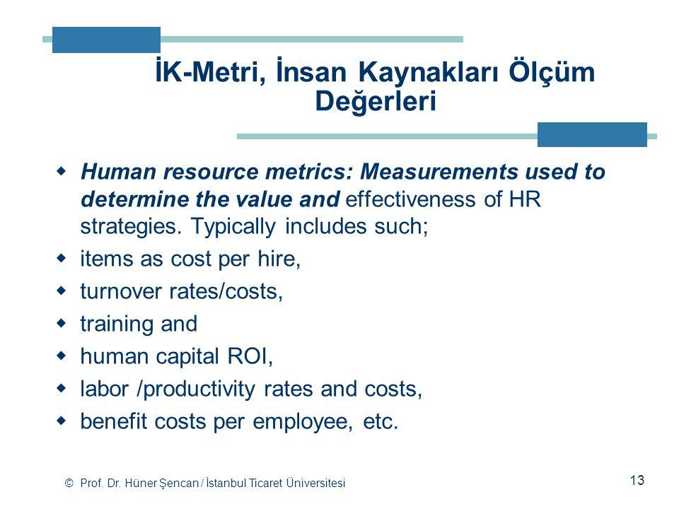 İK-Metri, İnsan Kaynakları Ölçüm Değerleri