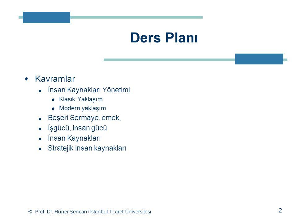 Ders Planı Kavramlar İnsan Kaynakları Yönetimi Beşeri Sermaye, emek,