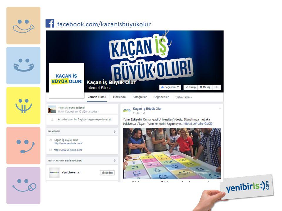 facebook.com/kacanisbuyukolur