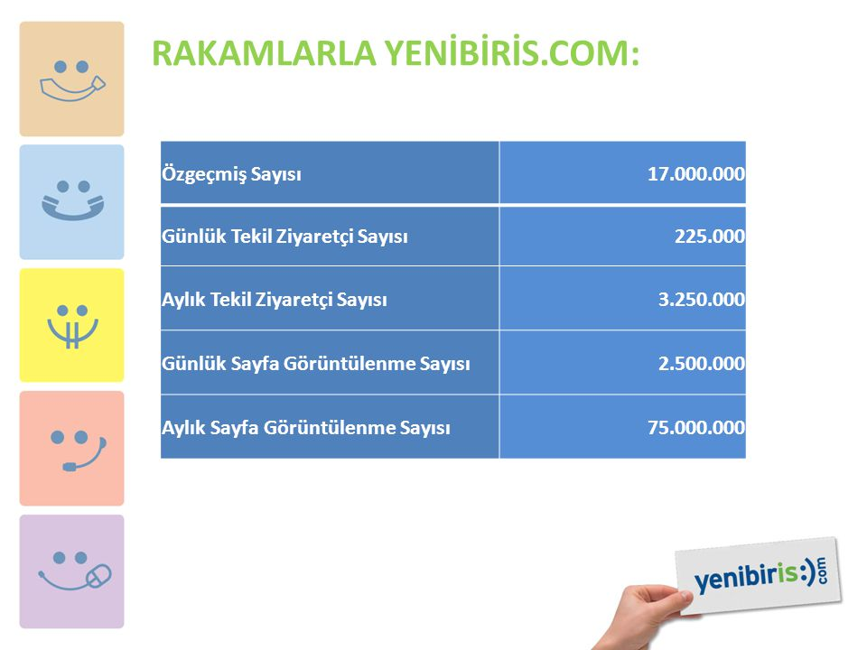 RAKAMLARLA YENİBİRİS.COM: