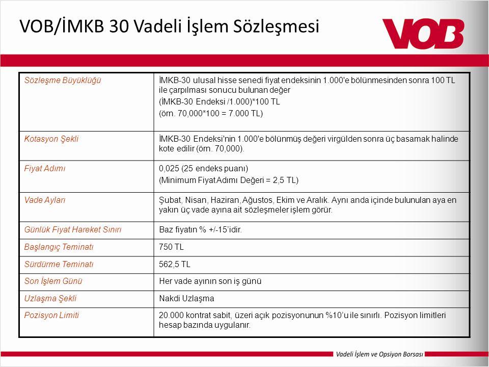 VOB/İMKB 30 Vadeli İşlem Sözleşmesi