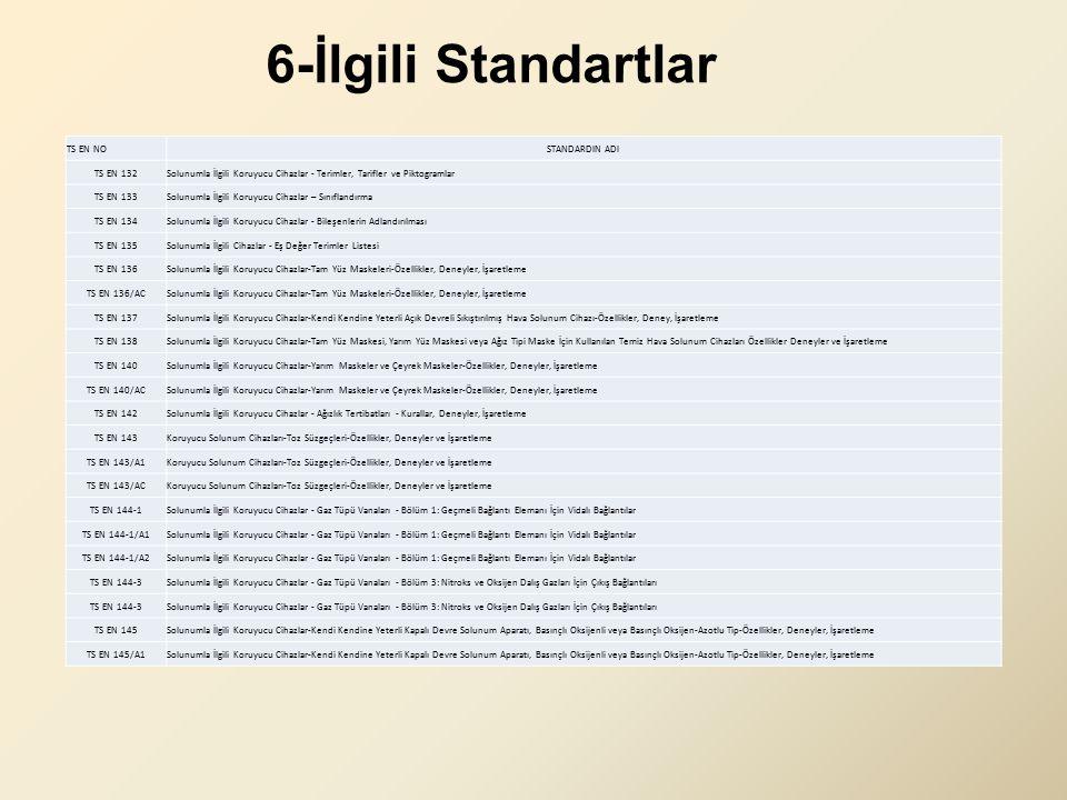 6-İlgili Standartlar TS EN NO STANDARDIN ADI TS EN 132