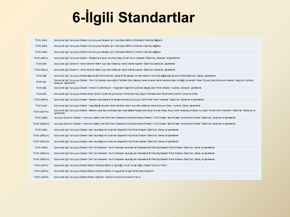 6-İlgili Standartlar TS EN 148-1