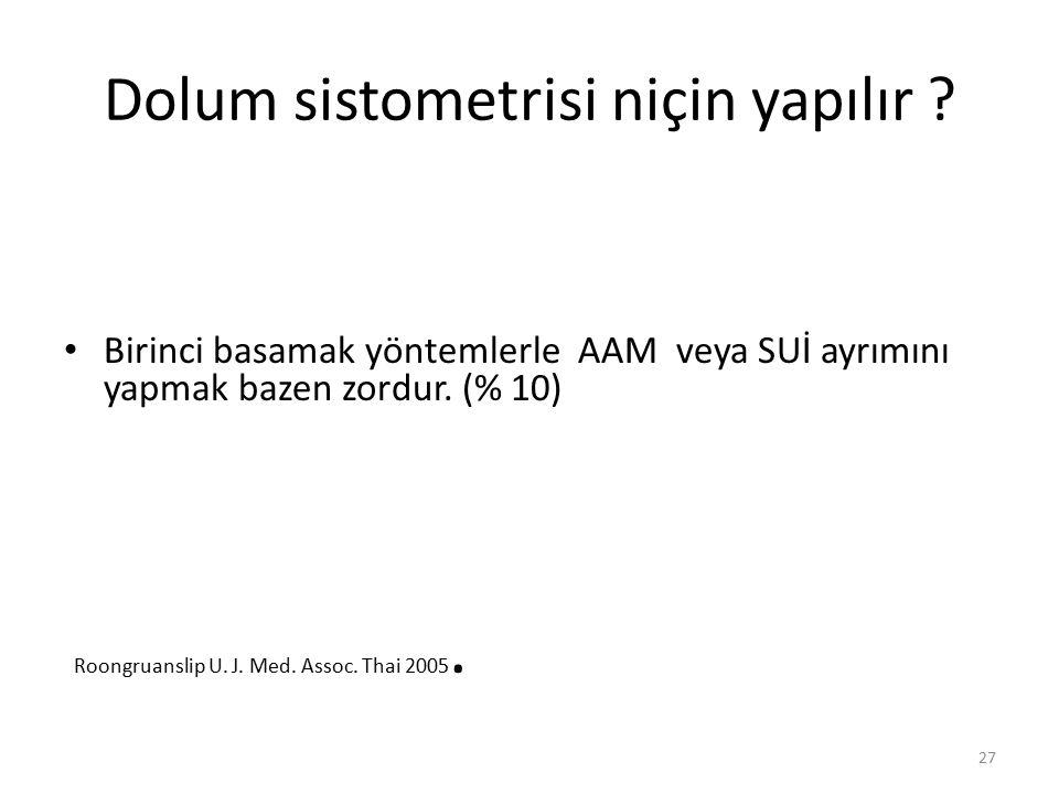 Dolum sistometrisi niçin yapılır