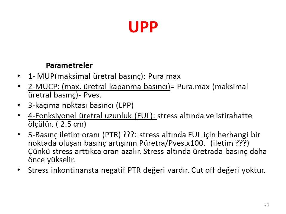 UPP Parametreler 1- MUP(maksimal üretral basınç): Pura max