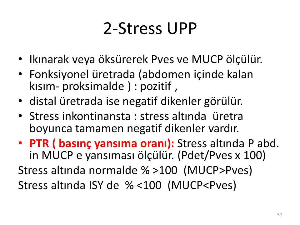 2-Stress UPP Ikınarak veya öksürerek Pves ve MUCP ölçülür.