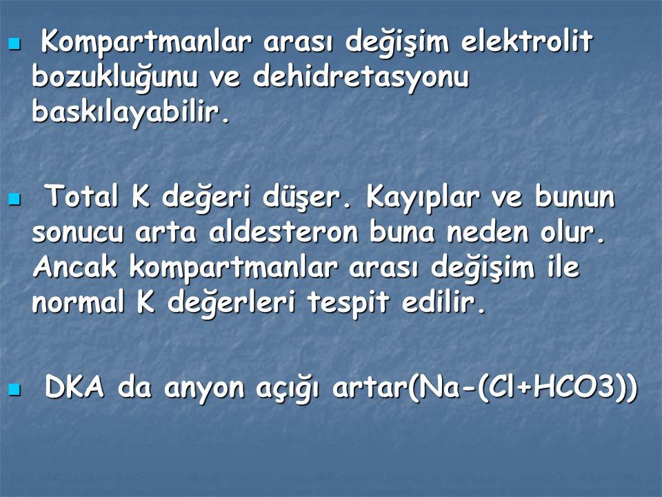 Kompartmanlar arası değişim elektrolit bozukluğunu ve dehidretasyonu baskılayabilir.