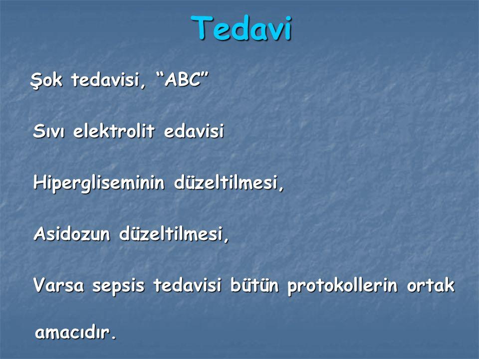 Tedavi Şok tedavisi, ABC Sıvı elektrolit edavisi