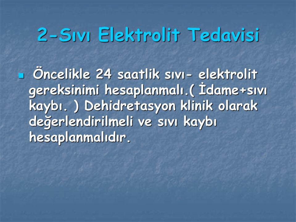 2-Sıvı Elektrolit Tedavisi