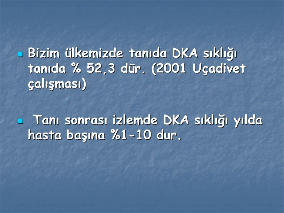 Bizim ülkemizde tanıda DKA sıklığı tanıda % 52,3 dür