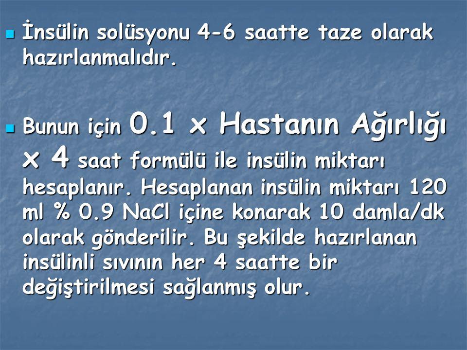 İnsülin solüsyonu 4-6 saatte taze olarak hazırlanmalıdır.