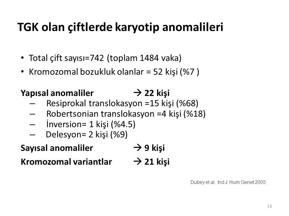 TGK olan çiftlerde karyotip anomalileri