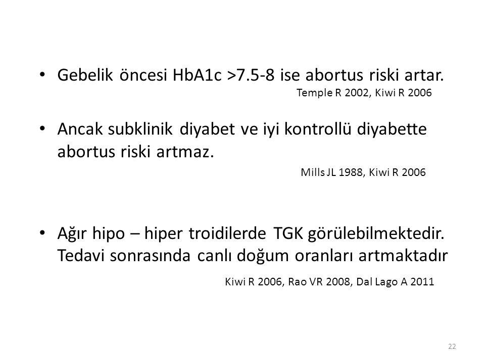 Gebelik öncesi HbA1c >7.5-8 ise abortus riski artar.