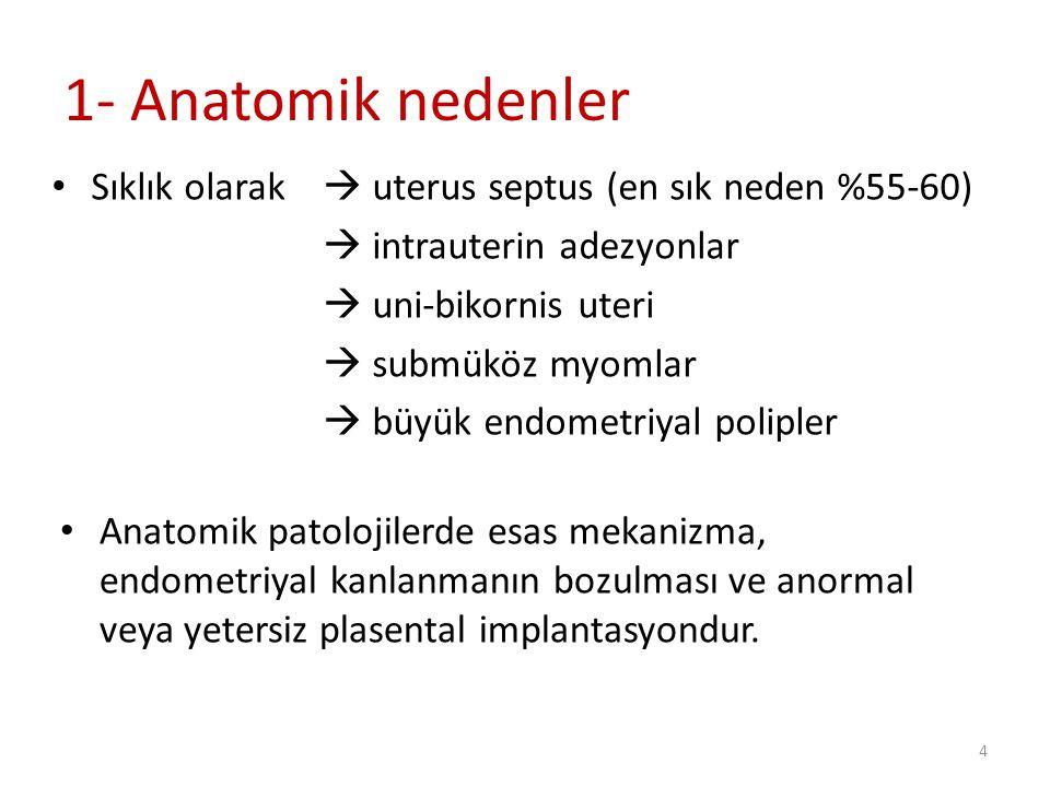 1- Anatomik nedenler Sıklık olarak  uterus septus (en sık neden %55-60)  intrauterin adezyonlar.