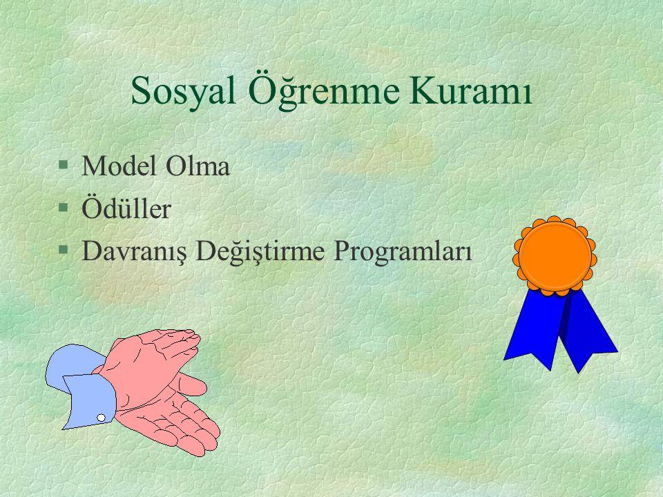 Sosyal Öğrenme Kuramı Model Olma Ödüller