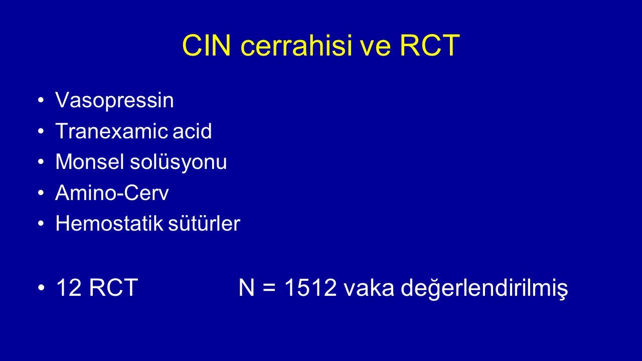 CIN cerrahisi ve RCT 12 RCT N = 1512 vaka değerlendirilmiş Vasopressin