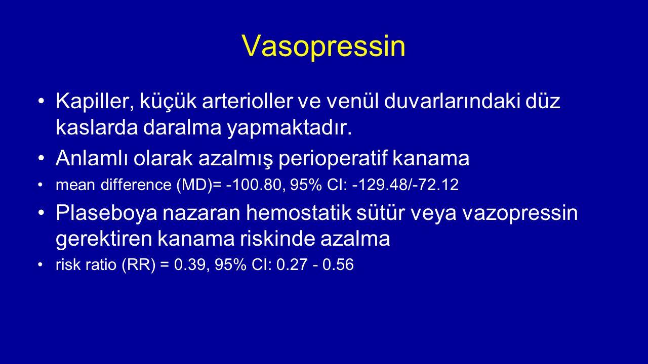 Vasopressin Kapiller, küçük arterioller ve venül duvarlarındaki düz kaslarda daralma yapmaktadır. Anlamlı olarak azalmış perioperatif kanama.