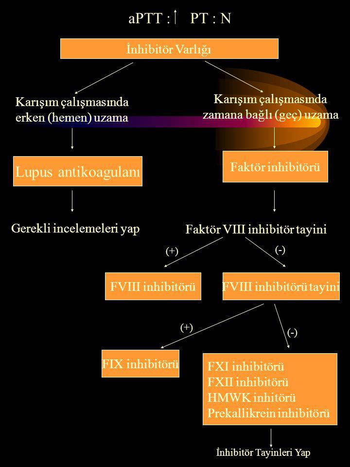 aPTT : PT : N Lupus antikoagulanı İnhibitör Varlığı
