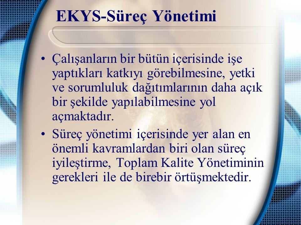 EKYS-Süreç Yönetimi