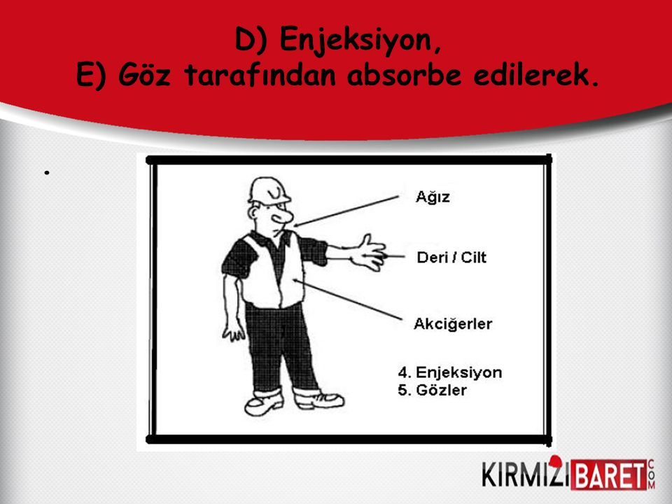 D) Enjeksiyon, E) Göz tarafından absorbe edilerek.
