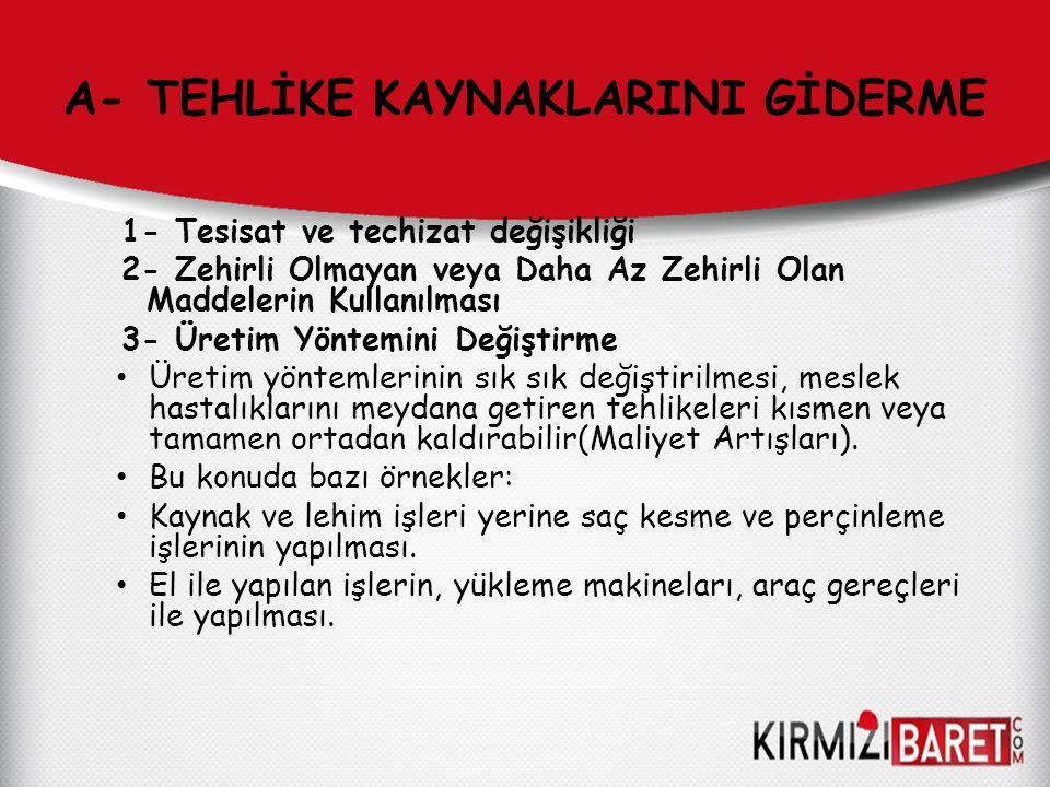A- TEHLİKE KAYNAKLARINI GİDERME