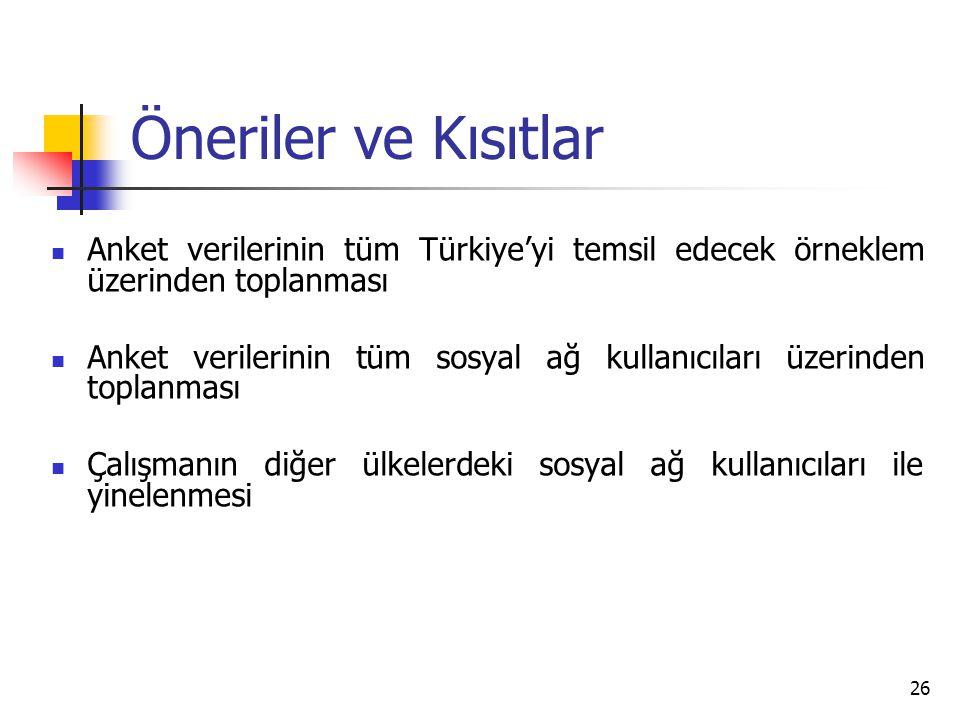 Öneriler ve Kısıtlar Anket verilerinin tüm Türkiye'yi temsil edecek örneklem üzerinden toplanması.